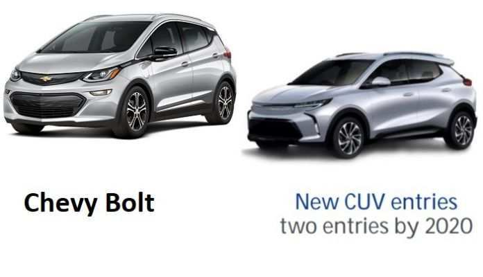 26 New 2020 Chevy Bolt Exterior and Interior for 2020 Chevy Bolt