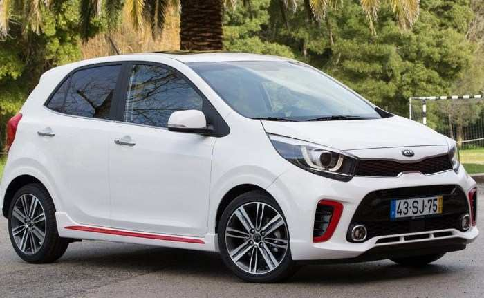 33 Concept of Kia Picanto 2020 Exterior Ratings for Kia Picanto 2020 Exterior