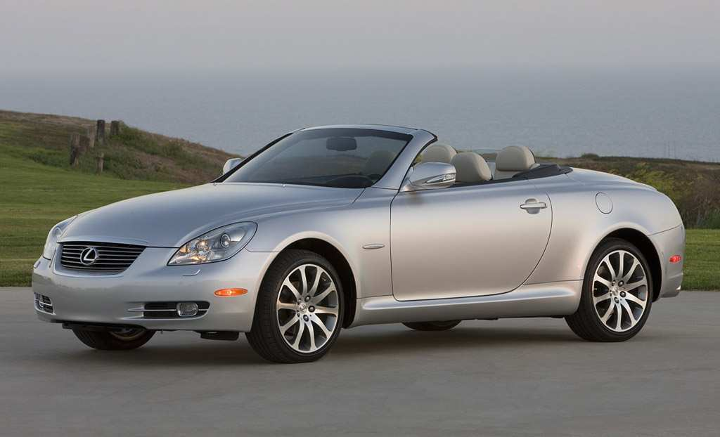 45 New Lexus Sc 2020 Performance and New Engine by Lexus Sc 2020