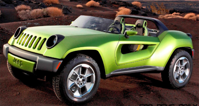 67 Concept of 2020 Jeep Renegade Pictures by 2020 Jeep Renegade