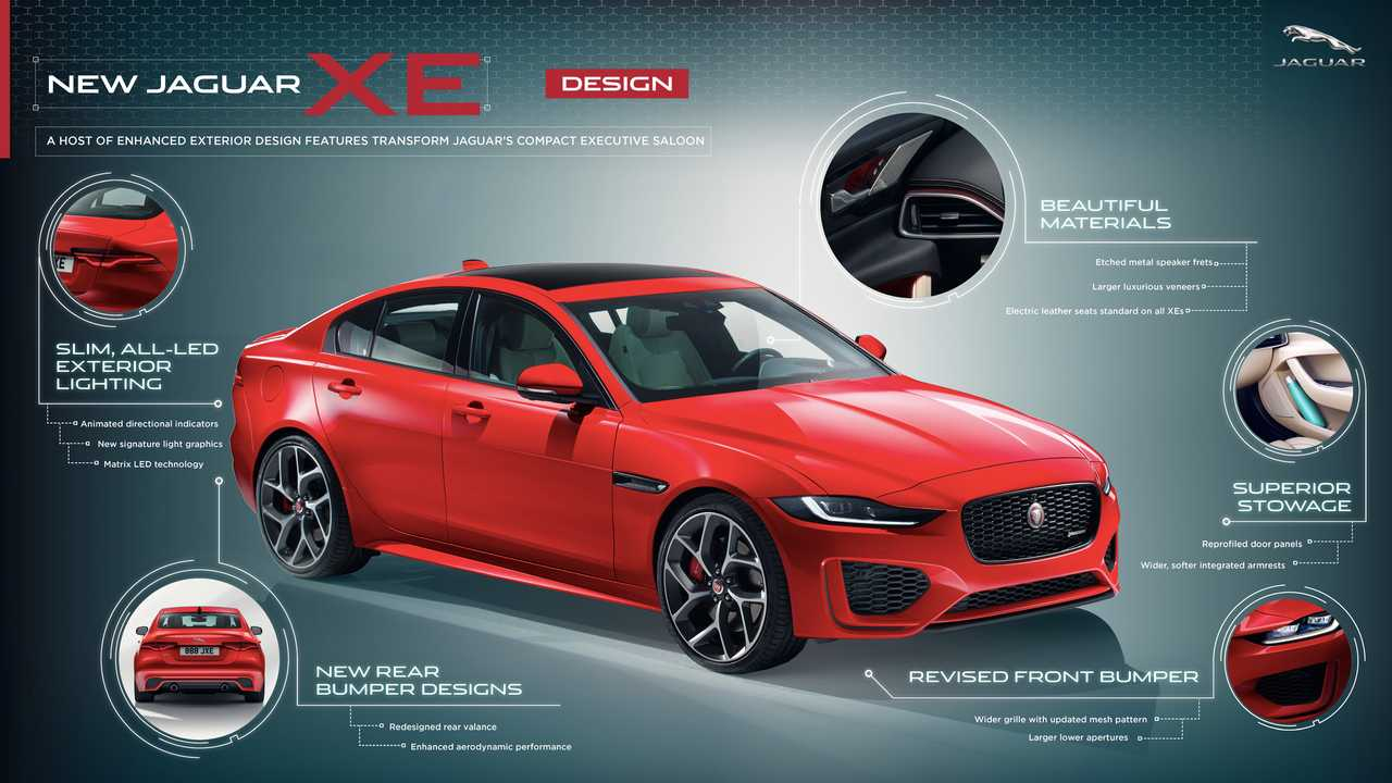 69 Great 2020 Jaguar XE Concept for 2020 Jaguar XE