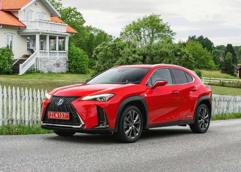 80 Concept of Lexus Ux 2020 Dimensions Overview for Lexus Ux 2020 Dimensions