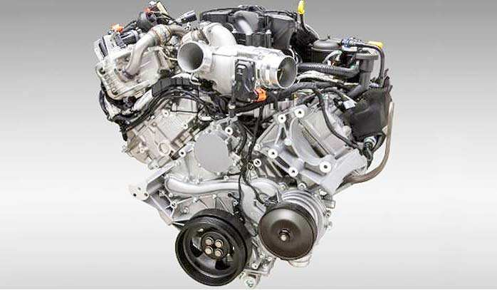 84 Best Review 2020 Ford Atlas Engine Model with 2020 Ford Atlas Engine