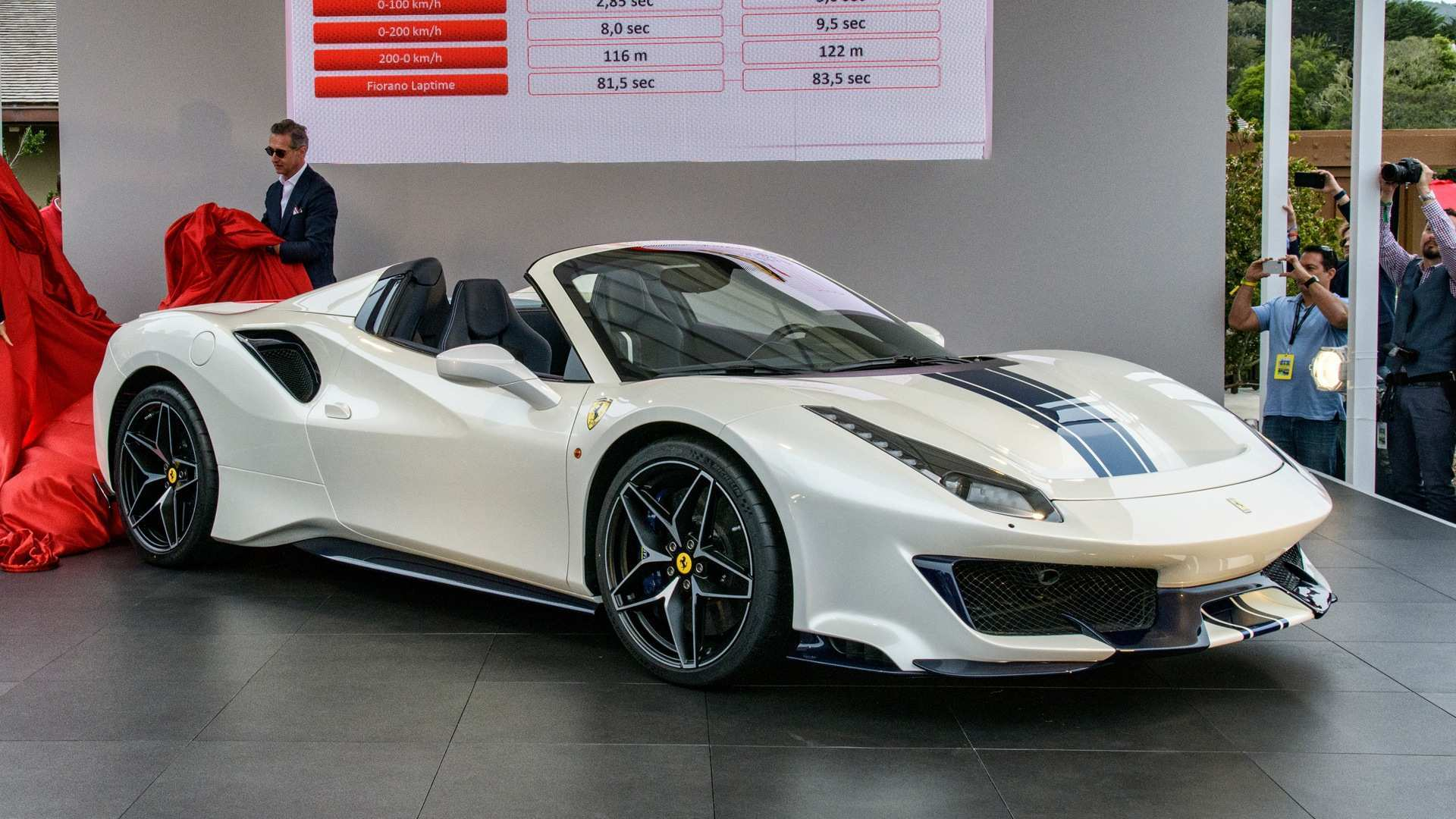 96 Gallery of 2020 Ferrari 488 Pista Images for 2020 Ferrari 488 Pista