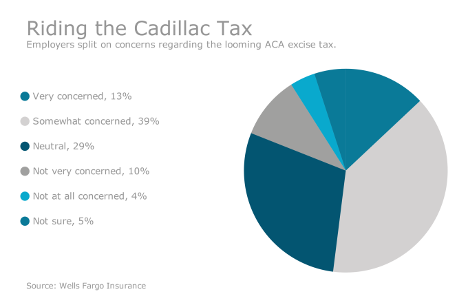 12 Concept of 2020 Cadillac Tax Overview for 2020 Cadillac Tax