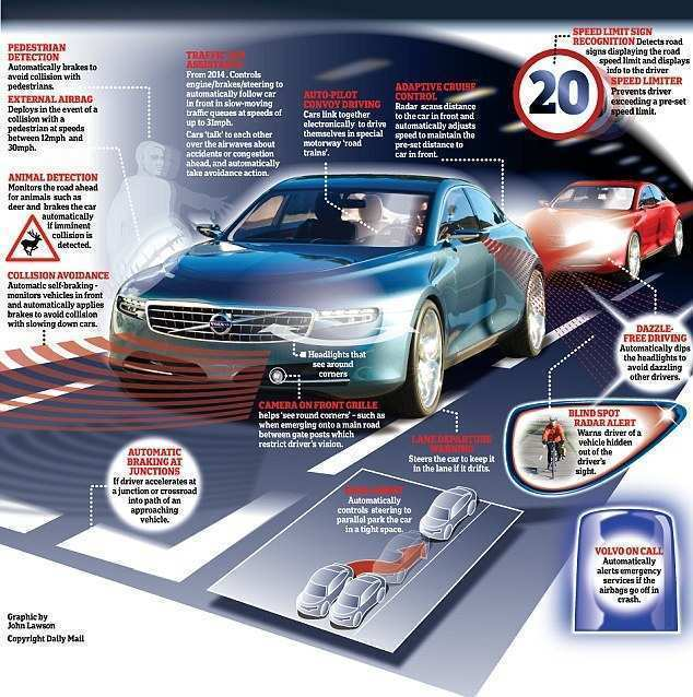 20 Concept of Volvo 2020 No Deaths Picture by Volvo 2020 No Deaths