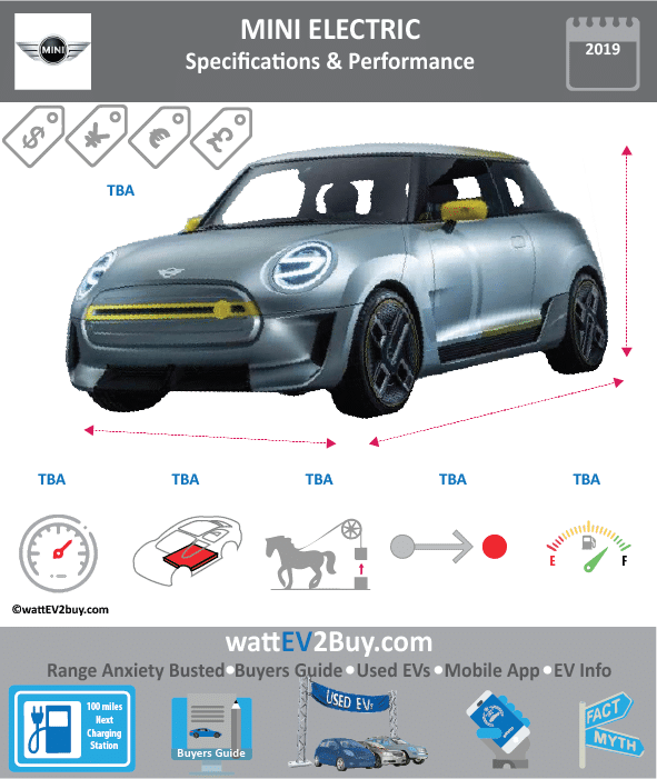 21 New Electric Mini 2019 Price Pictures for Electric Mini 2019 Price