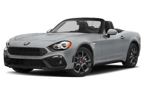 22 New 2019 Fiat 124 Images by 2019 Fiat 124