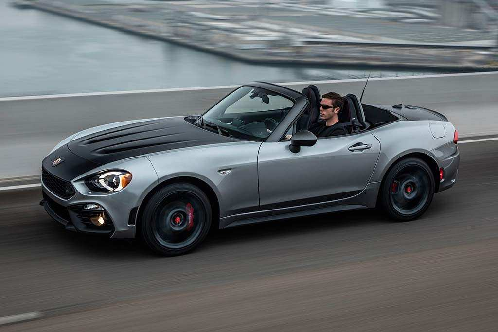 23 All New 2019 Fiat Abarth 124 Spider Exterior and Interior by 2019 Fiat Abarth 124 Spider