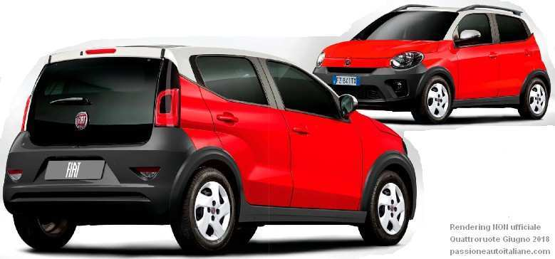 23 Concept of Modelli Fiat 2020 Research New with Modelli Fiat 2020