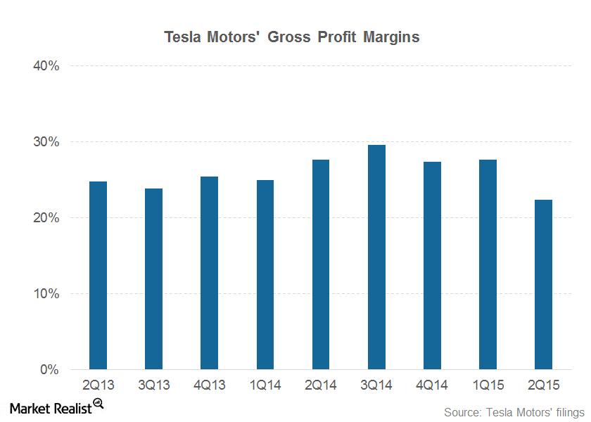 23 The Tesla Profit 2020 Pictures by Tesla Profit 2020