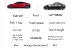 25 Concept of 2020 Tesla Roadster 0 60 Engine with 2020 Tesla Roadster 0 60