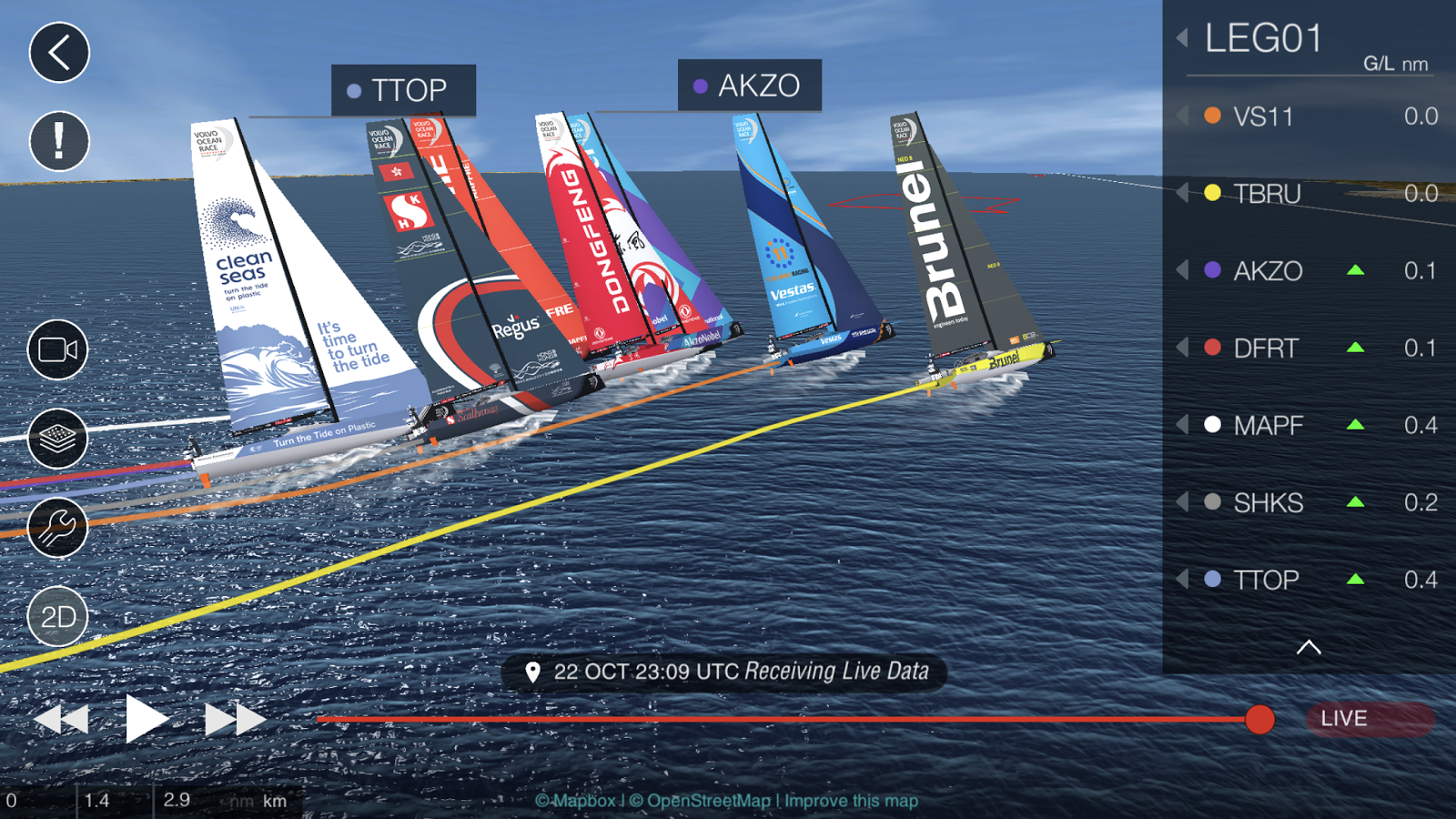 29 Concept of 2020 Volvo Ocean Race Spy Shoot by 2020 Volvo Ocean Race