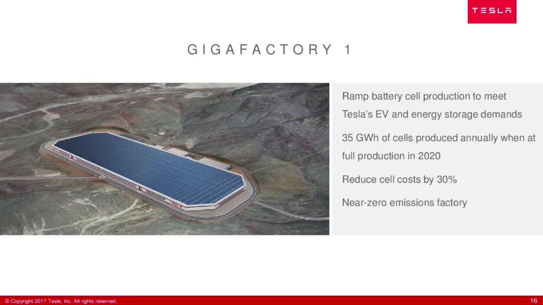 29 The Tesla Gigafactory 2020 First Drive for Tesla Gigafactory 2020