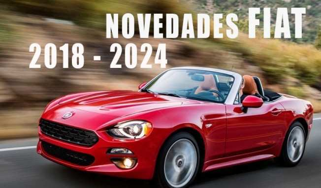 30 Best Review Novedades Fiat 2020 Release by Novedades Fiat 2020