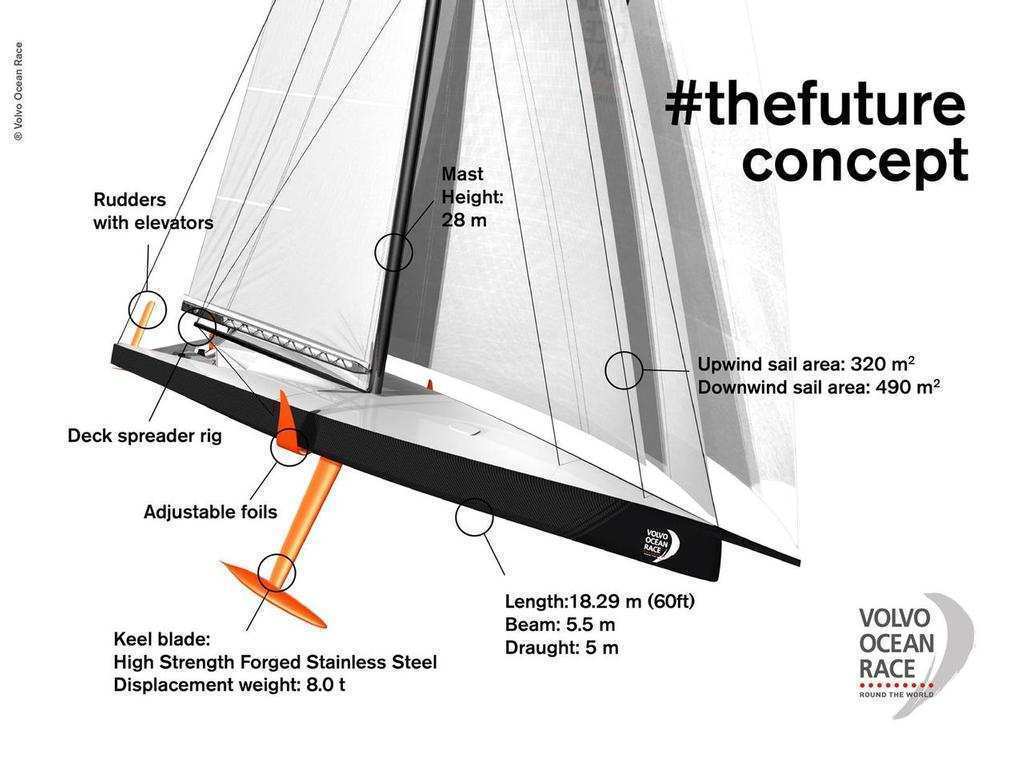 30 Great 2020 Volvo Ocean Race Overview by 2020 Volvo Ocean Race