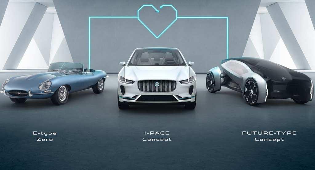 37 Concept of Jaguar Concept 2020 Style with Jaguar Concept 2020