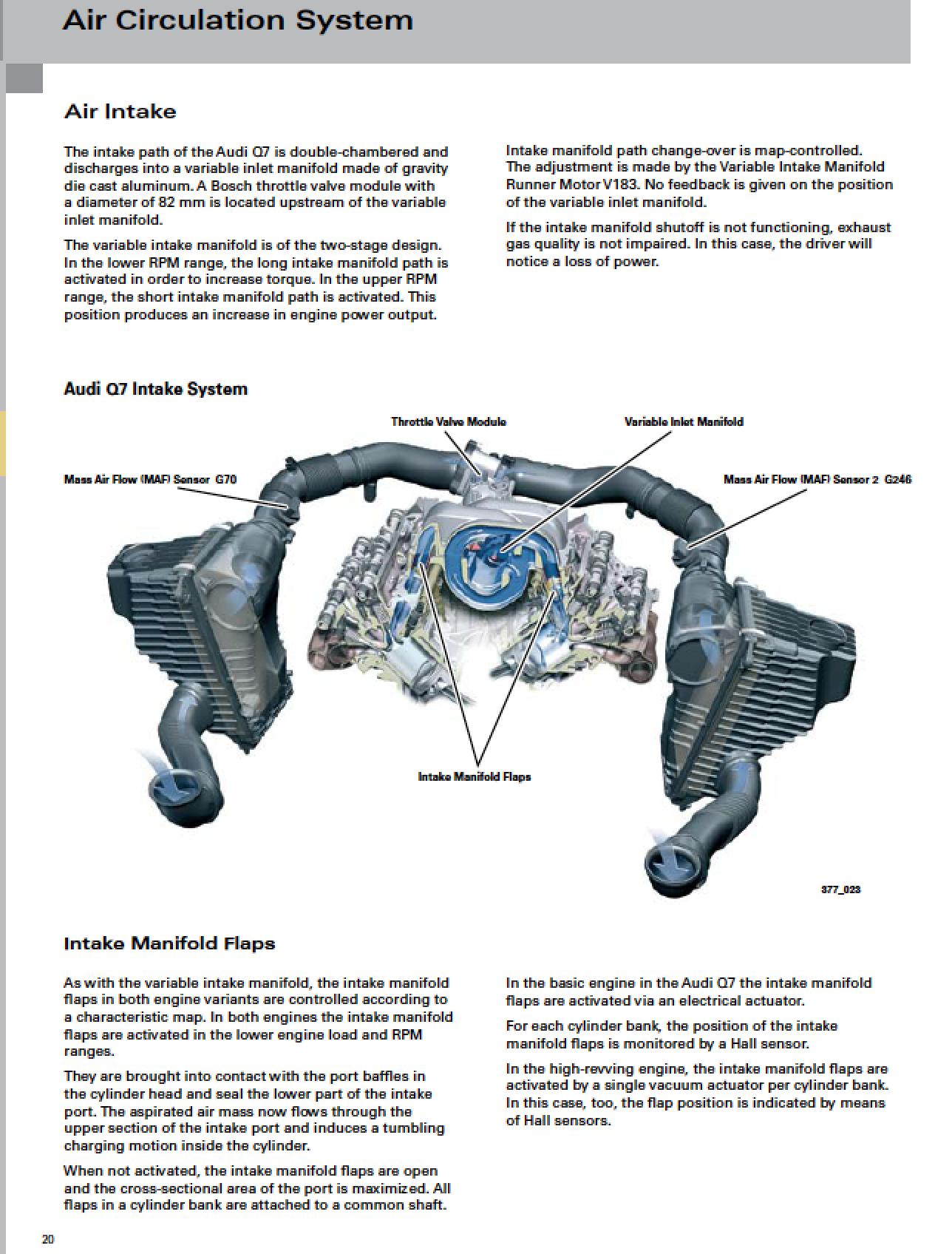 39 Concept of Audi Q7 Code P2020 History for Audi Q7 Code P2020