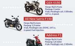 40 All New Suzuki Satria Fu 2020 Exterior by Suzuki Satria Fu 2020