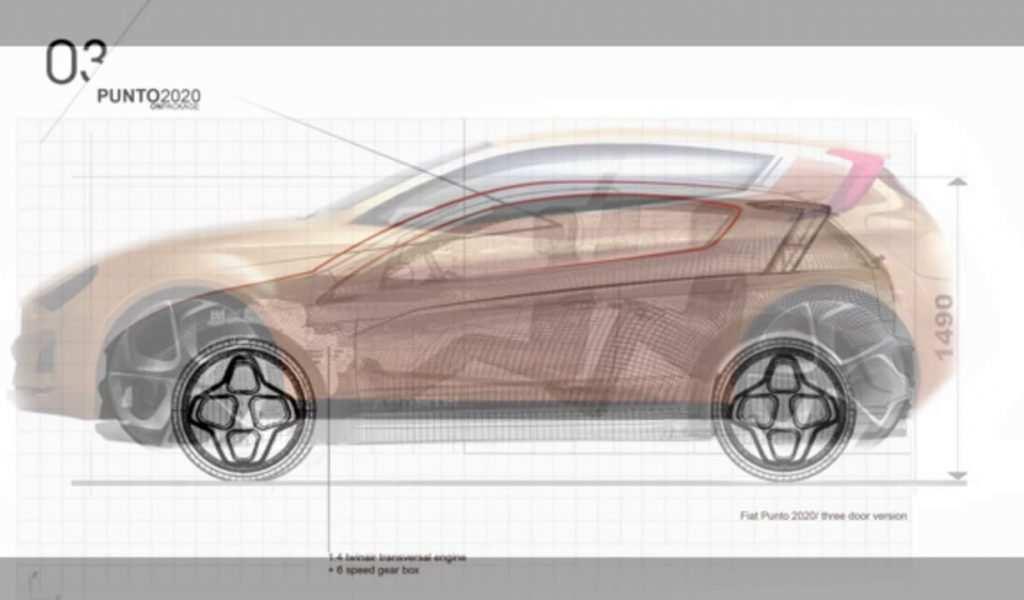 40 The Fiat Suv 2020 Interior for Fiat Suv 2020
