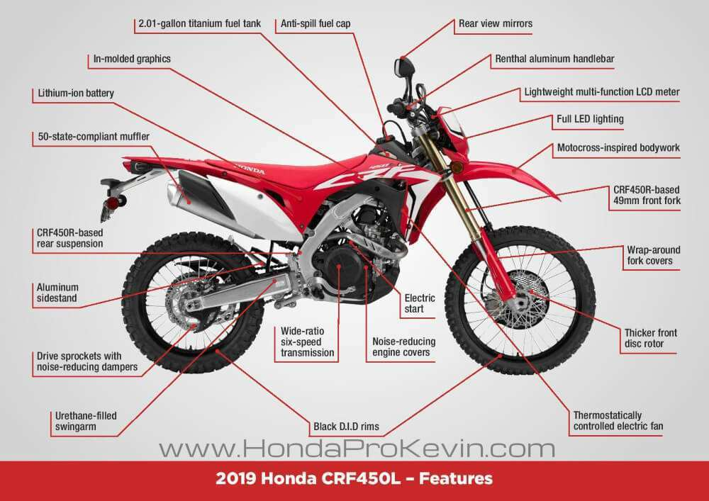 43 The 2019 Honda Crf450L Spesification with 2019 Honda Crf450L