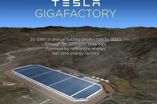 48 All New Tesla Gigafactory 2020 Wallpaper with Tesla Gigafactory 2020