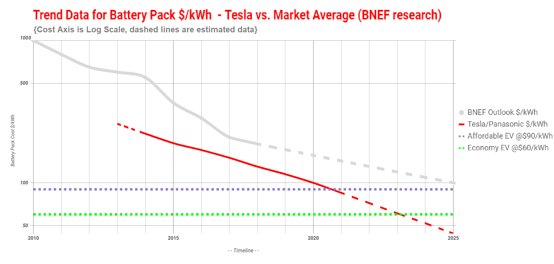 51 All New Tesla Battery 2020 Review for Tesla Battery 2020