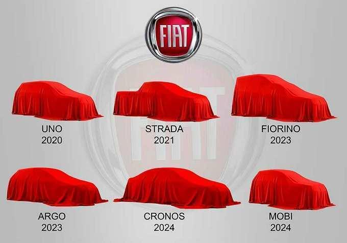 55 Concept of Modelli Fiat 2020 Engine by Modelli Fiat 2020