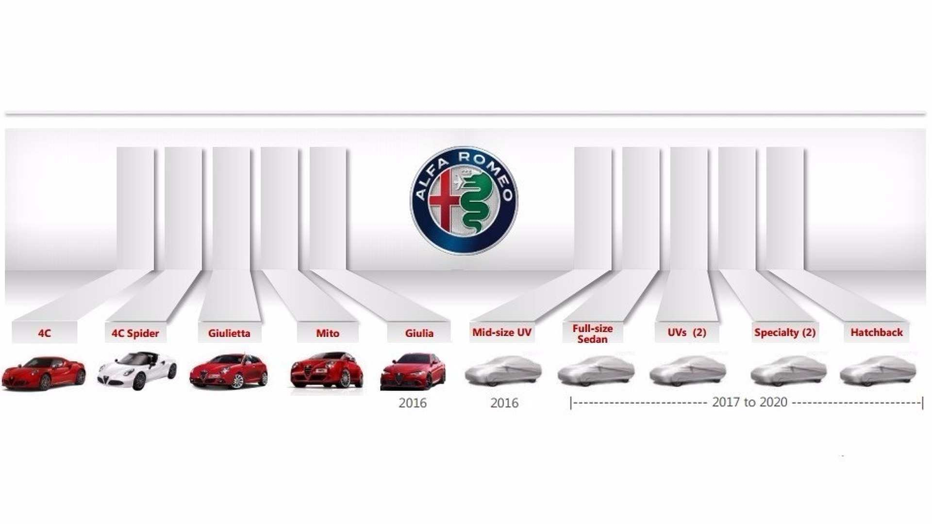 58 Gallery of New Fiat 2020 Photos with New Fiat 2020