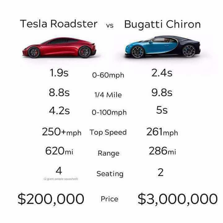 58 Great 2020 Bugatti Veyron Price Interior with 2020 Bugatti Veyron Price