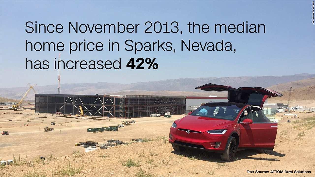 58 New Tesla Gigafactory 2020 Specs and Review by Tesla Gigafactory 2020