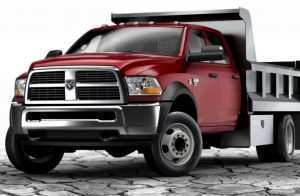 59 Best Review 2020 Dodge 5500 Pricing for 2020 Dodge 5500