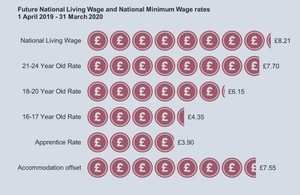 60 Concept of 2020 Minimum Wage Uk Reviews with 2020 Minimum Wage Uk