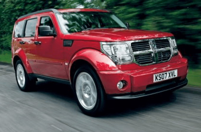 66 Concept of 2020 Dodge Nitro Exterior and Interior with 2020 Dodge Nitro