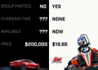 66 New 2020 Tesla Roadster Charge Time Picture for 2020 Tesla Roadster Charge Time