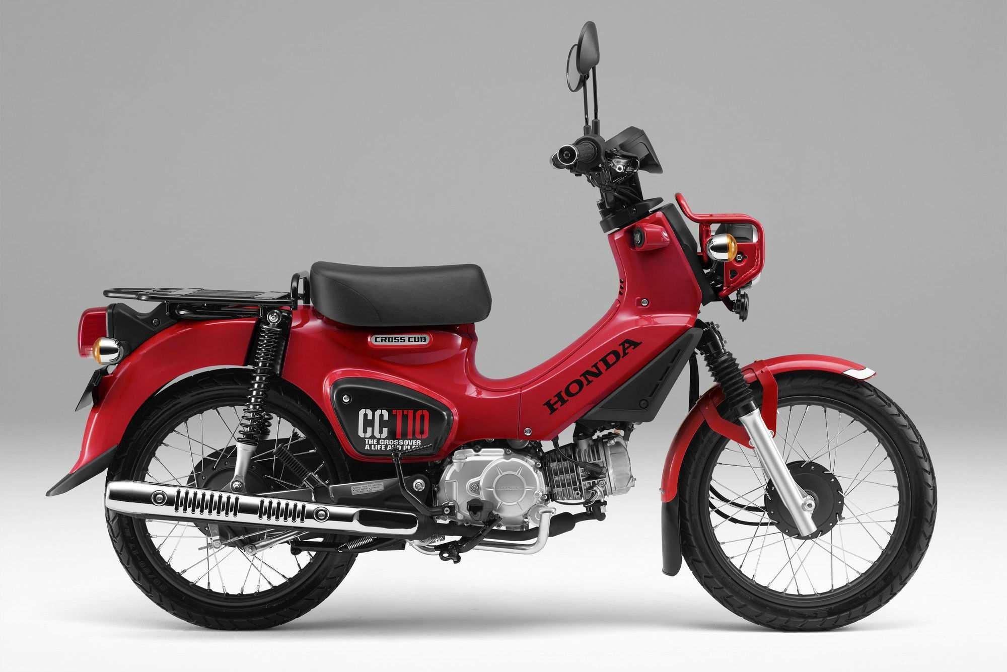 67 Gallery of 2019 Honda 125 Cub Pricing for 2019 Honda 125 Cub