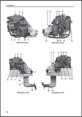 69 All New Volvo 2020 Marine Diesel Manual 2 Configurations for Volvo 2020 Marine Diesel Manual 2