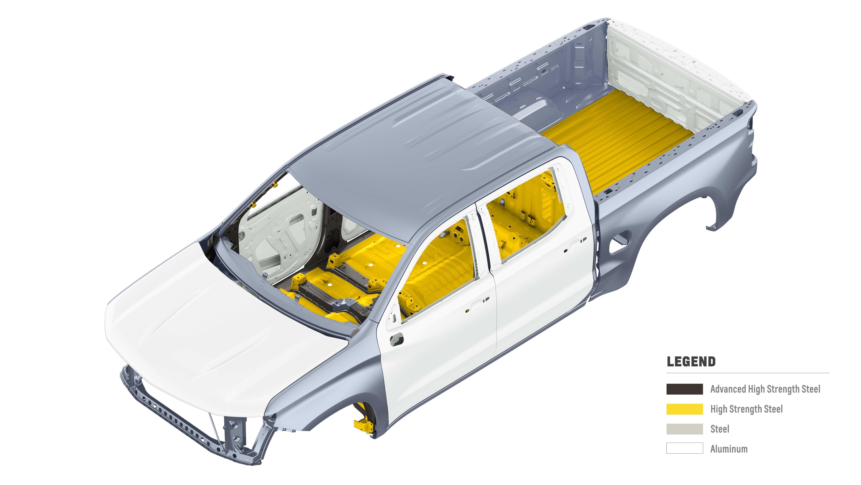 69 Gallery of 2019 Chevrolet Silverado Aluminum Pricing by 2019 Chevrolet Silverado Aluminum