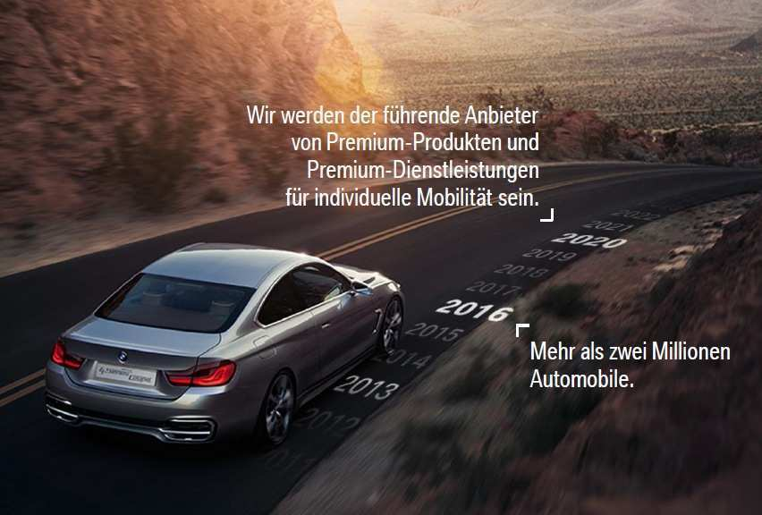 69 New Bmw Ziele 2020 Speed Test by Bmw Ziele 2020