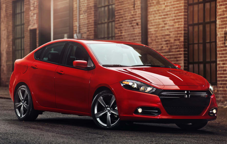 70 Gallery of 2019 Dodge Dart History with 2019 Dodge Dart