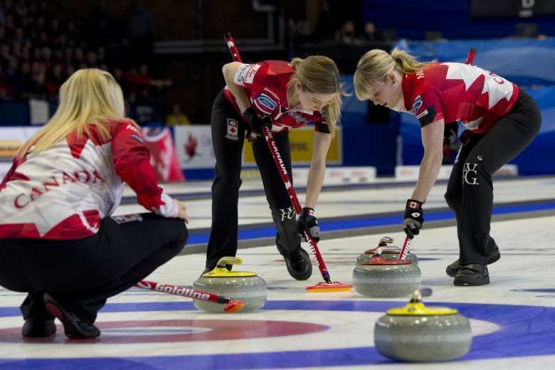 71 Best Review 2019 Ford World Womens Curling Championship Specs and Review by 2019 Ford World Womens Curling Championship