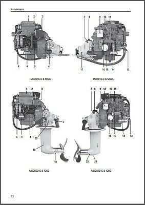 71 Best Review Volvo 2020 Marine Diesel Manual 2 Engine for Volvo 2020 Marine Diesel Manual 2