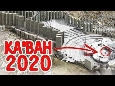 73 Concept of 2020 Kiamat Model with 2020 Kiamat
