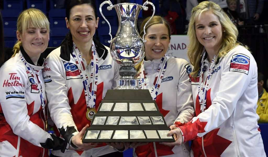 74 Concept of 2019 Ford Womens Curling Price by 2019 Ford Womens Curling