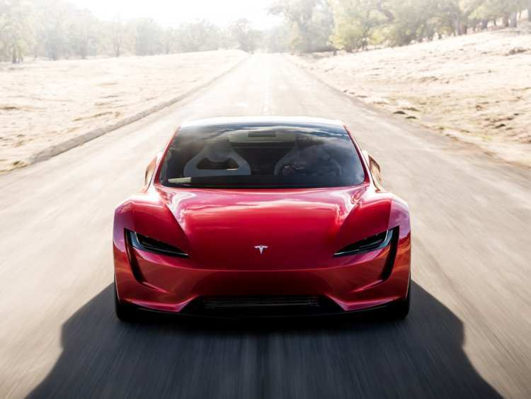 76 Gallery of Tesla 2020 Stock Price Price by Tesla 2020 Stock Price