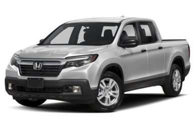 76 The 2019 Honda Ridgeline Incentives Release Date for 2019 Honda Ridgeline Incentives