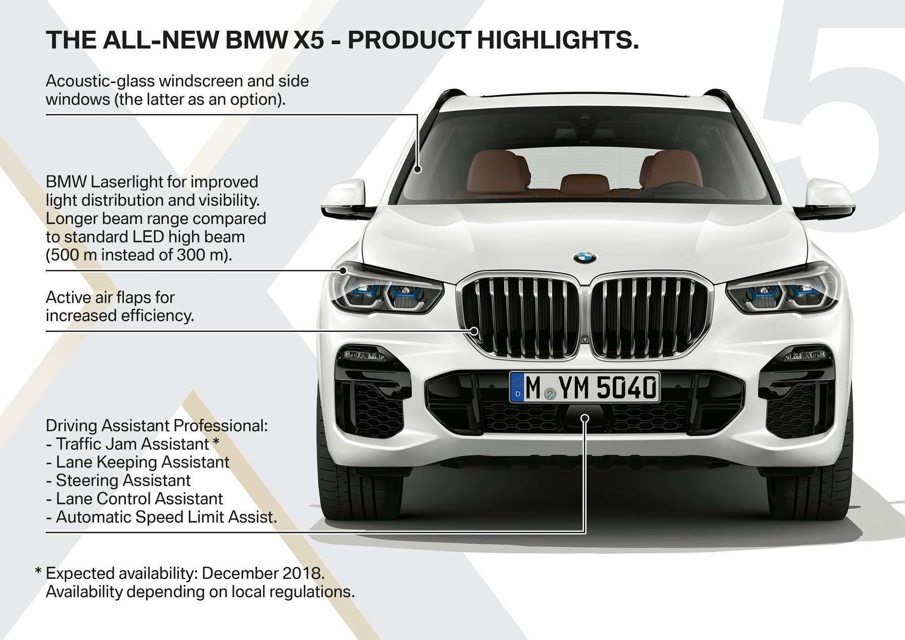 79 Gallery of 2019 Bmw Ordering Guide First Drive with 2019 Bmw Ordering Guide