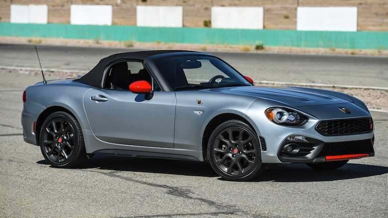 80 Gallery of 2019 Fiat Spider Abarth Speed Test for 2019 Fiat Spider Abarth