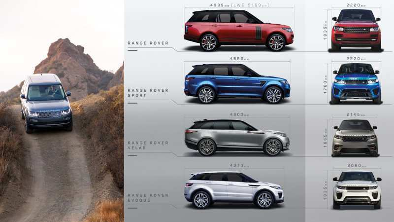 83 All New 2019 Land Rover Lineup Release with 2019 Land Rover Lineup