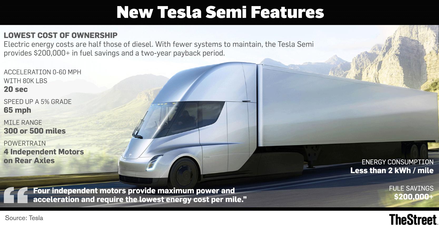 85 All New Tesla Battery 2020 History for Tesla Battery 2020